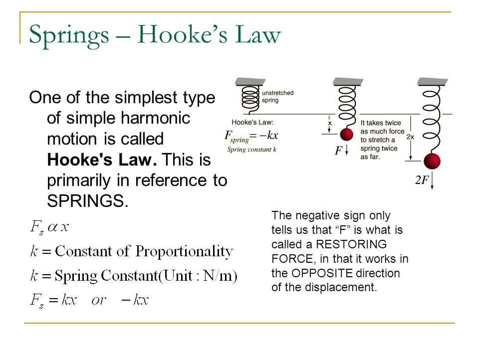 Hooke's Law Common formulas which are set equal to Hooke s law are N.S.L. and weight