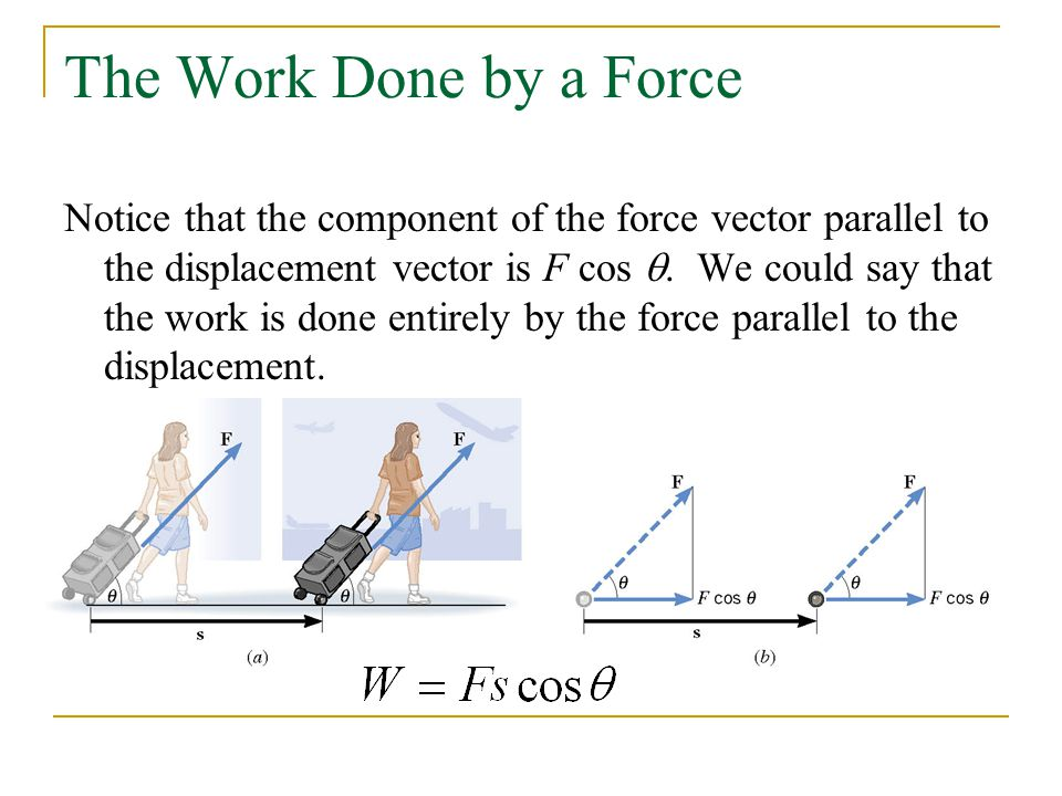 The Work-Energy Theorem Calculate the book's final kinetic energy kinematically: The book gained a kinetic energy equal to the work done by the gravitational force (per the work-energy theorem).