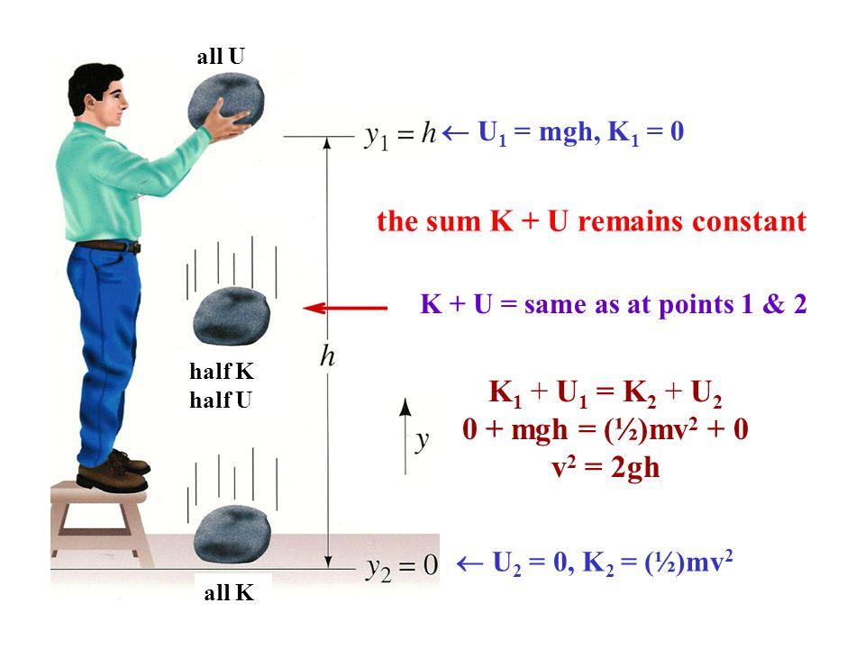  U 1 = mgh, K 1 = 0  U 2 = 0, K 2 = (½)mv 2 K + U = same as at points 1 & 2 the sum K + U remains constant K 1 + U 1 = K 2 + U 2 0 + mgh = (½)mv 2 + 0 v 2 = 2gh all U half K half U all K