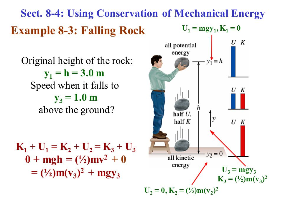 Sect. 8-4: Using Conservation of Mechanical Energy Original height of the rock: y 1 = h = 3.0 m S Speed when it falls to l y 3 = 1.0 m a above the gro