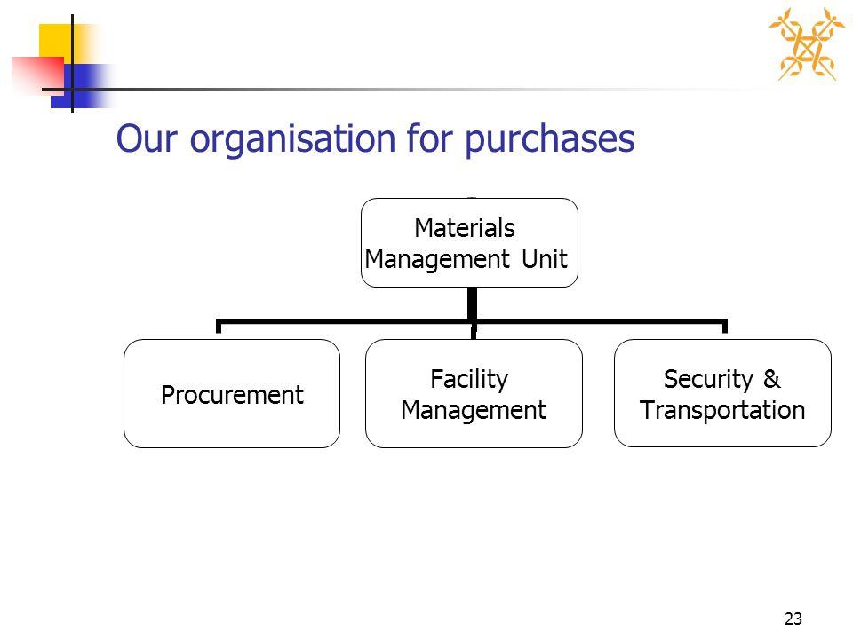 23 Our organisation for purchases Materials Management Unit Procurement Facility Management Security & Transportation