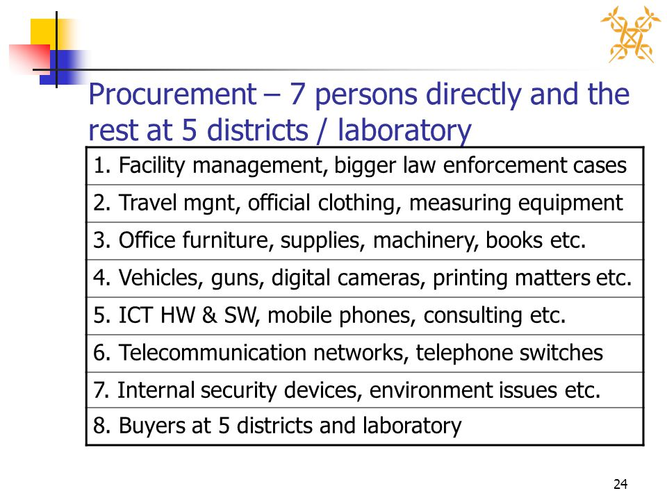 24 Procurement – 7 persons directly and the rest at 5 districts / laboratory 1. Facility management, bigger law enforcement cases 2. Travel mgnt, offi
