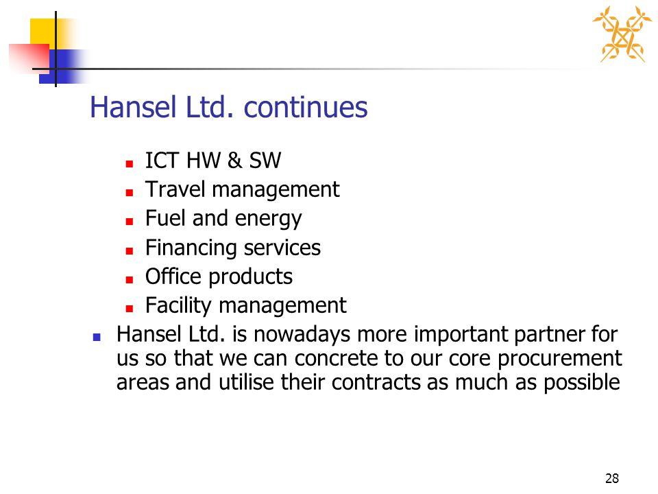 28 Hansel Ltd.