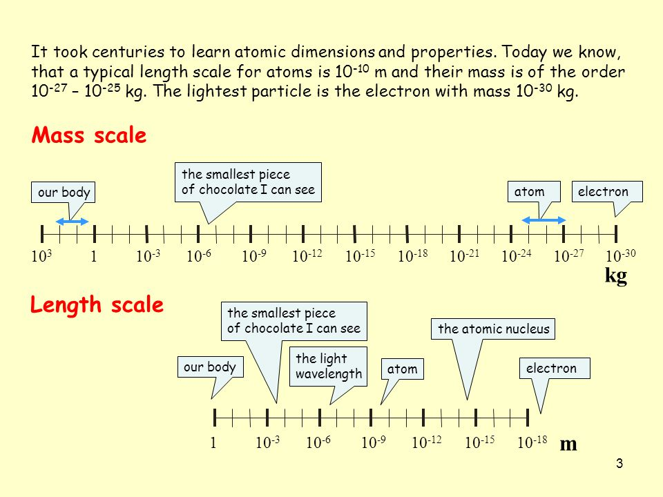 3 It took centuries to learn atomic dimensions and properties. Today we know, that a typical length scale for atoms is 10 -10 m and their mass is of t