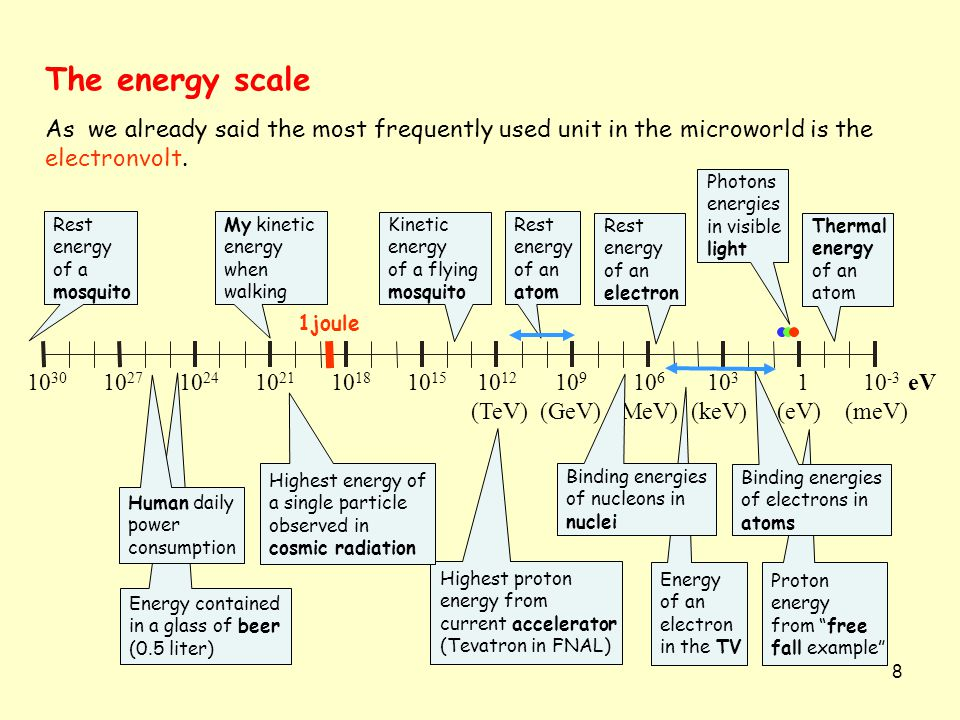 8 The energy scale As we already said the most frequently used unit in the microworld is the electronvolt. Rest energy of an atom Rest energy of an el