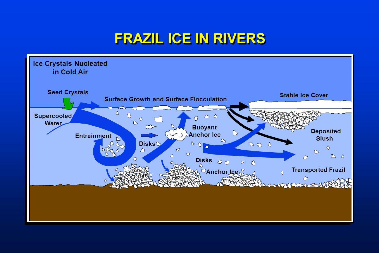 FRAZIL ICE IN RIVERS