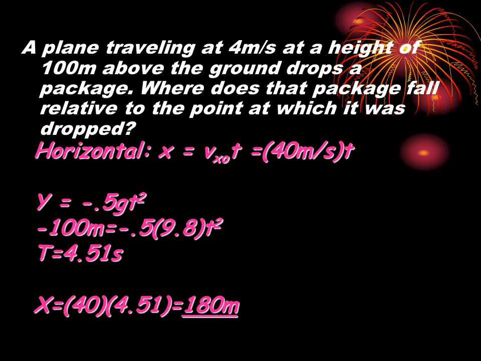 A plane traveling at 4m/s at a height of 100m above the ground drops a package. Where does that package fall relative to the point at which it was dro