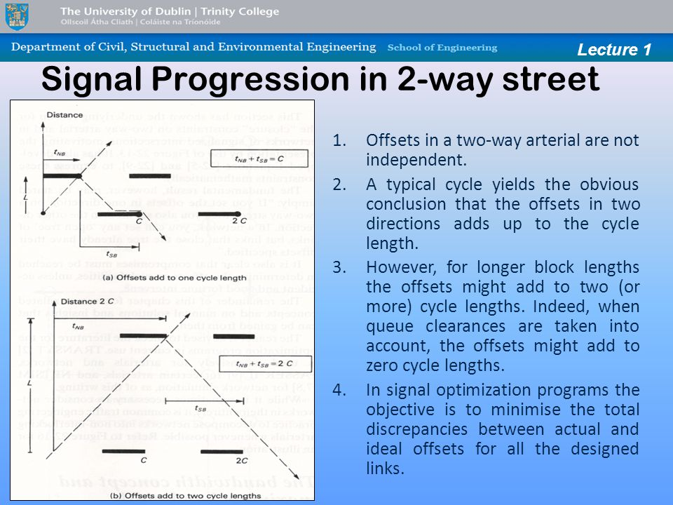 Lecture 1 Signal Progression in 2-way street 1.Offsets in a two-way arterial are not independent.