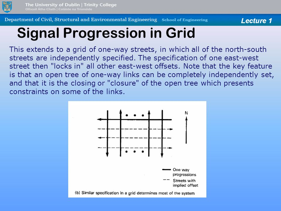 Lecture 1 Signal Progression in Grid This extends to a grid of one-way streets, in which all of the north-south streets are independently specified.