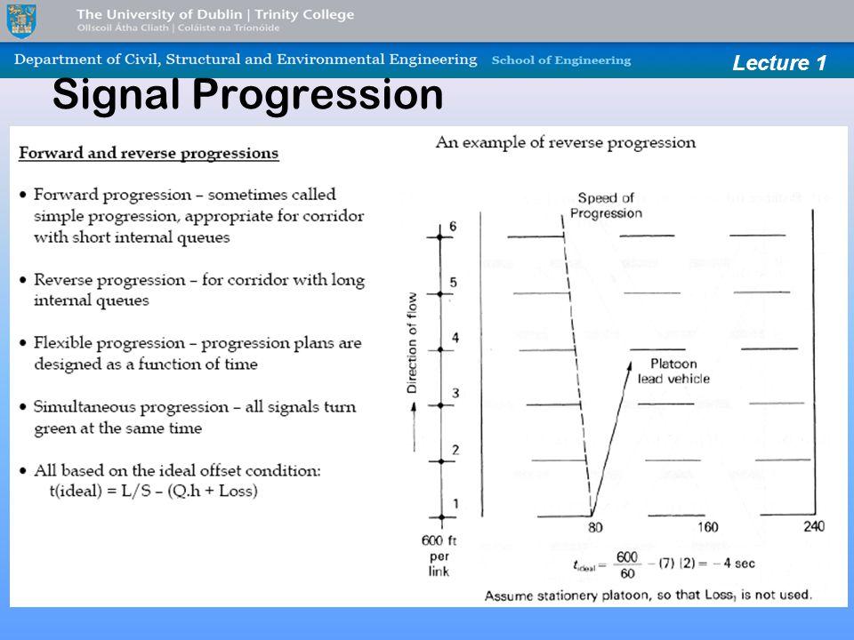Lecture 1 Signal Progression