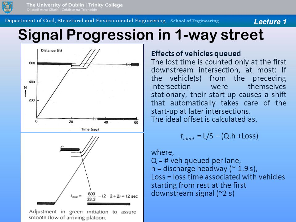 Lecture 1 Signal Progression in 1-way street Effects of vehicles queued The lost time is counted only at the first downstream intersection, at most: If the vehicle(s) from the preceding intersection were themselves stationary, their start-up causes a shift that automatically takes care of the start-up at later intersections.