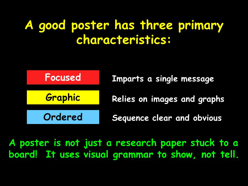 Ineffective posters most often suffer from… Hard-to-find objectives Text too small and too abundant Poor use of graphics and color Being overly busy Poor organization …but these problems are easily fixed!