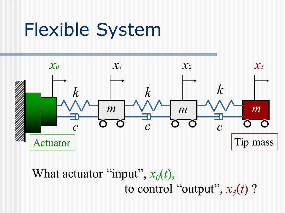 "Flexible System Actuator c c c kk k m m x0x0 x1x1 x2x2 x3x3 What actuator ""input"", x 0 (t), to control ""output"", x 3 (t) ? m Tip mass"