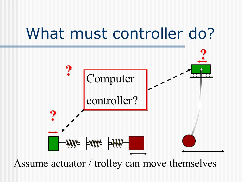 What must controller do? ? ? ? Computer controller? Assume actuator / trolley can move themselves