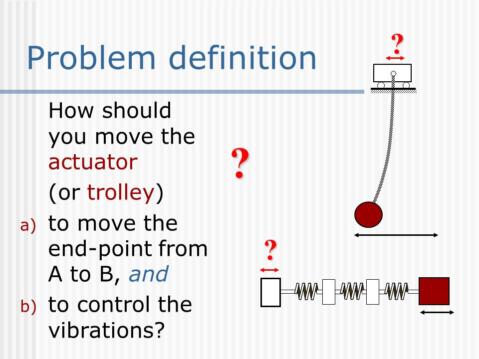 Problem definition How should you move the actuator (or trolley) a) to move the end-point from A to B, and b) to control the vibrations? ? ? ?