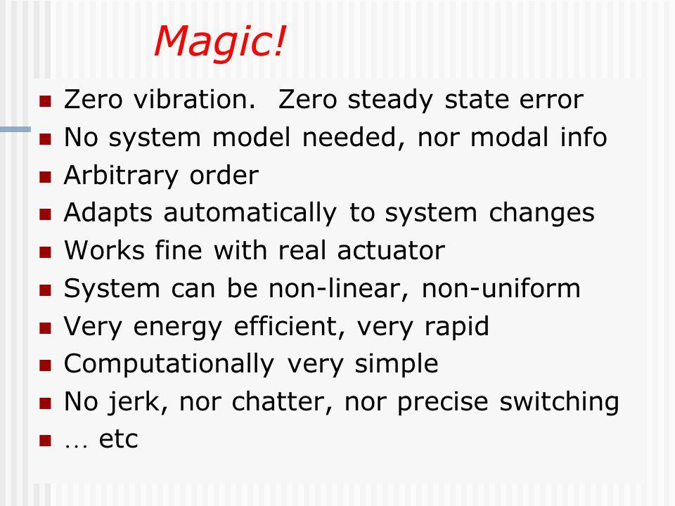 Magic. Zero vibration.