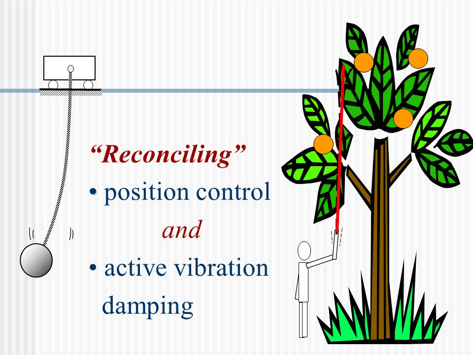 Reconciling position control and active vibration damping