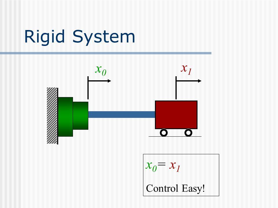 Rigid System x0x0 x1x1 x 0 = x 1 Control Easy!