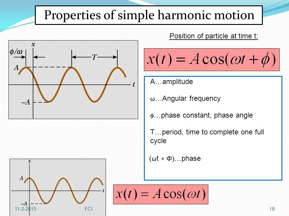 Properties of simple harmonic motion  …Angular frequency A…amplitude  …phase constant, phase angle Position of particle at time t: T…period, time to