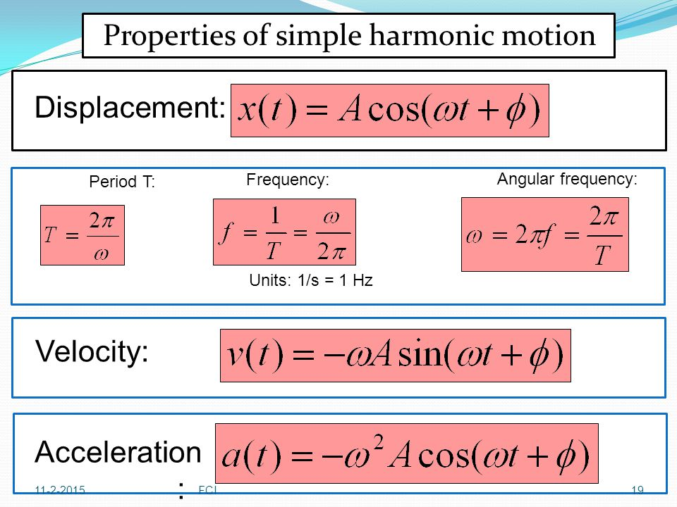 Properties of simple harmonic motion Displacement: Period T: Frequency: Angular frequency: Units: 1/s = 1 Hz Velocity: Acceleration : 11-2-201519FCI