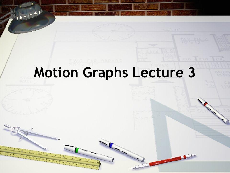 Motion Graphs Lecture 3