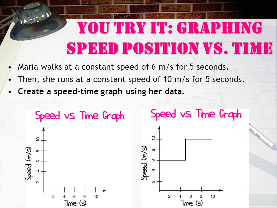 You Try It: Graphing Speed Position Vs.