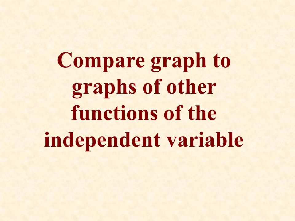 Compare graph to graphs of other functions of the independent variable