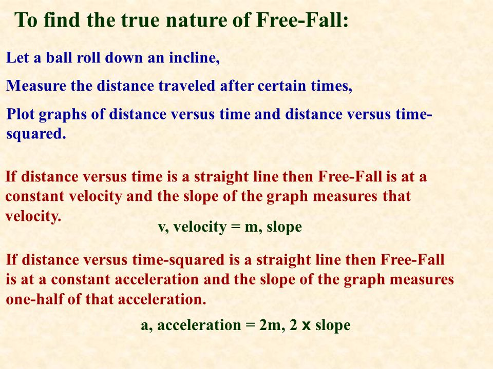 To find the true nature of Free-Fall: Let a ball roll down an incline, Measure the distance traveled after certain times, Plot graphs of distance vers