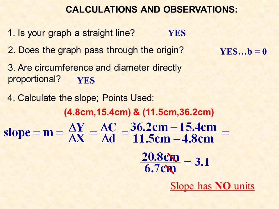 1. Is your graph a straight line? CALCULATIONS AND OBSERVATIONS: YES 2. Does the graph pass through the origin? YES…b = 0 3. Are circumference and dia