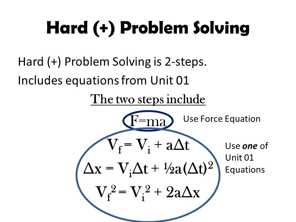 Hard (+) Problem Solving is 2-steps.