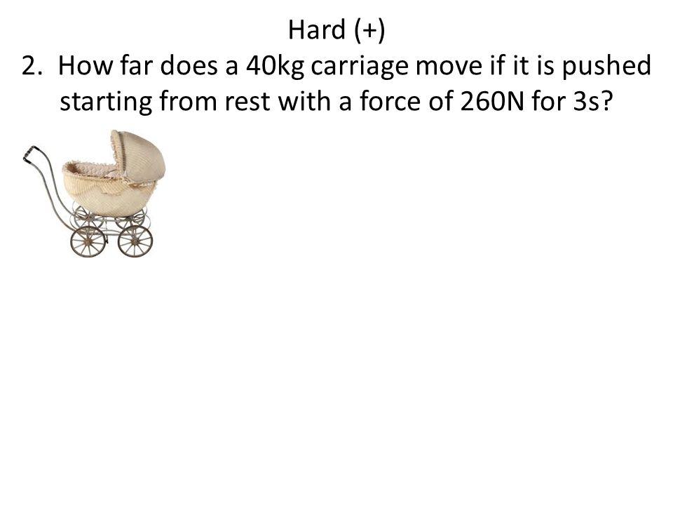 Hard (+) 2.