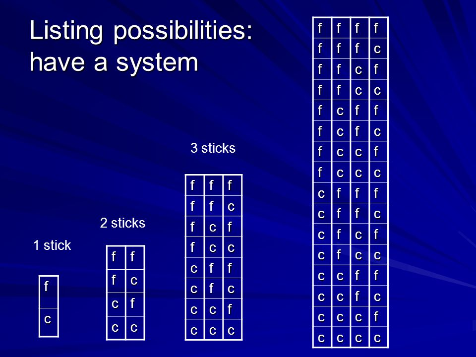 Listing possibilities: have a system f c fffc cf cc fffffc fcf fcc cff cfc ccf ccc fffffffc ffcf ffcc fcff fcfc fccf fccc cfff cffc cfcf cfcc ccff ccfc cccf cccc 1 stick 2 sticks 3 sticks