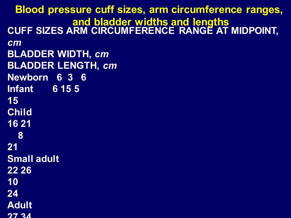 CUFF SIZES ARM CIRCUMFERENCE RANGE AT MIDPOINT, cm BLADDER WIDTH, cm BLADDER LENGTH, cm Newborn 6 3 6 Infant 6 15 5 15 Child 16 21 8 21 Small adult 22