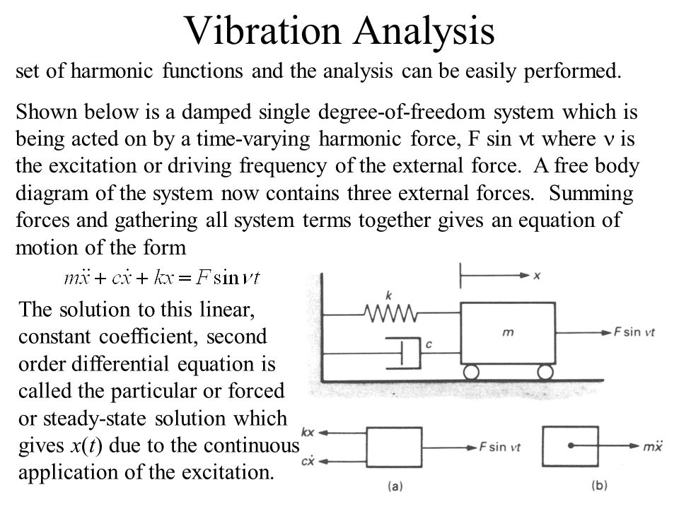 6 Vibration Analysis set of harmonic functions and the analysis can be easily performed. Shown below is a damped single degree-of-freedom system which