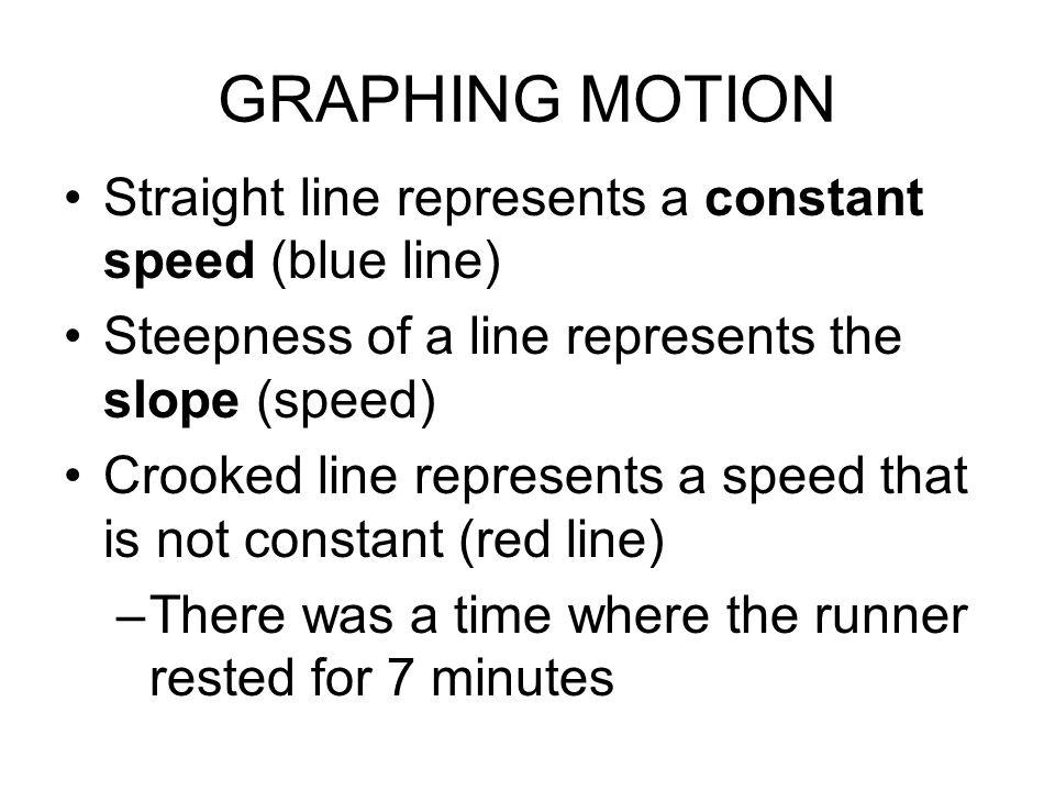GRAPHING MOTION Straight line represents a constant speed (blue line) Steepness of a line represents the slope (speed) Crooked line represents a speed
