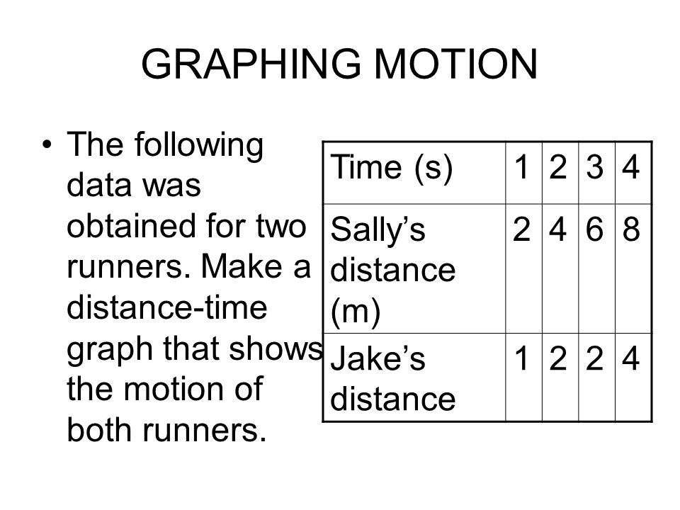 GRAPHING MOTION The following data was obtained for two runners.