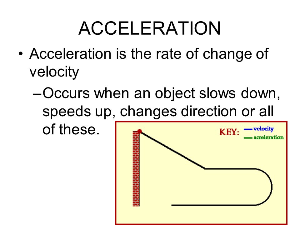 ACCELERATION Acceleration is the rate of change of velocity –Occurs when an object slows down, speeds up, changes direction or all of these.