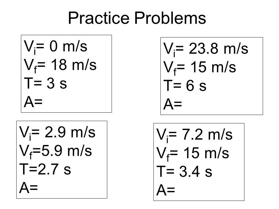 Practice Problems V i = 0 m/s V f = 18 m/s T= 3 s A= V i = 23.8 m/s V f = 15 m/s T= 6 s A= V i = 2.9 m/s V f =5.9 m/s T=2.7 s A= V i = 7.2 m/s V f = 15 m/s T= 3.4 s A=