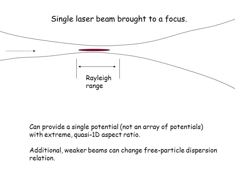 Single laser beam brought to a focus. Rayleigh range Can provide a single potential (not an array of potentials) with extreme, quasi-1D aspect ratio.