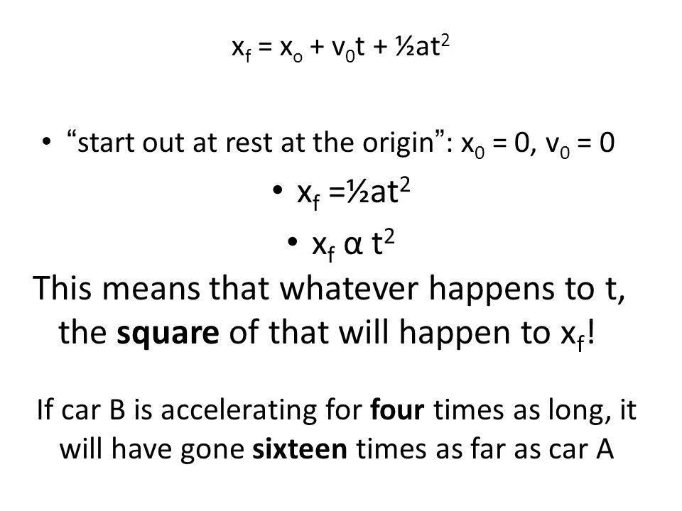 start out at rest at the origin : x 0 = 0, v 0 = 0 x f =½at 2 x f α t 2 If car B is accelerating for four times as long, it will have gone sixteen times as far as car A This means that whatever happens to t, the square of that will happen to x f !