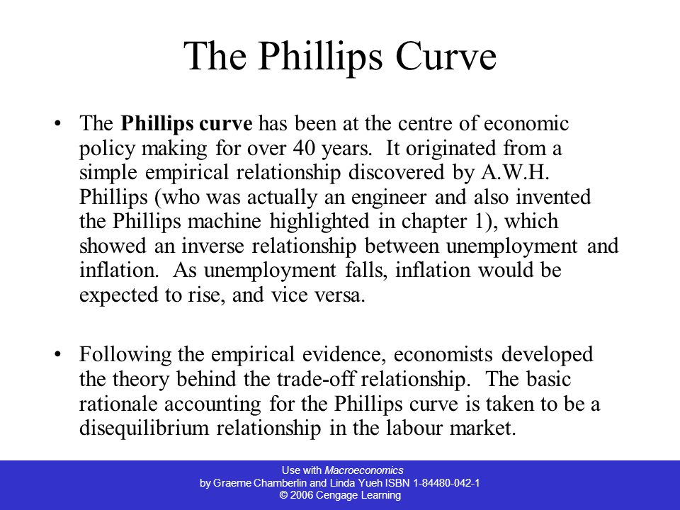 Use with Macroeconomics by Graeme Chamberlin and Linda Yueh ISBN 1-84480-042-1 © 2006 Cengage Learning The Phillips Curve The Phillips curve has been at the centre of economic policy making for over 40 years.