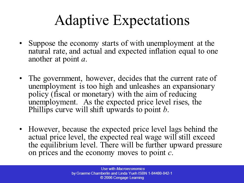 Use with Macroeconomics by Graeme Chamberlin and Linda Yueh ISBN 1-84480-042-1 © 2006 Cengage Learning Adaptive Expectations Suppose the economy starts of with unemployment at the natural rate, and actual and expected inflation equal to one another at point a.