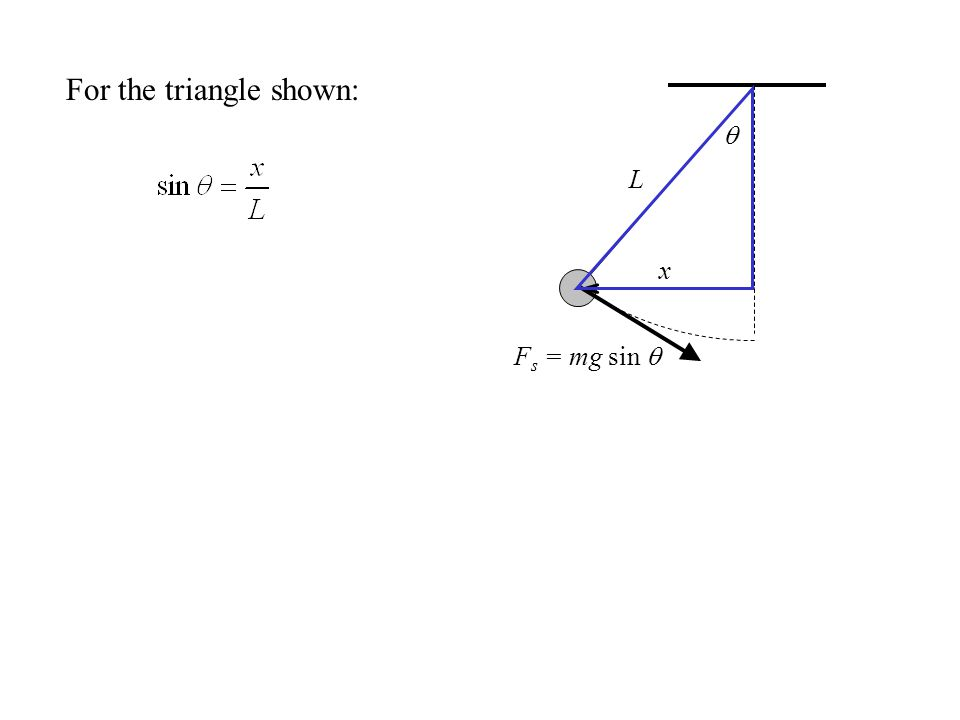  x F s = mg sin  L For the triangle shown: