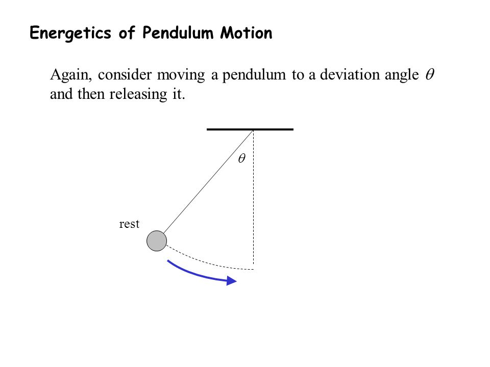 Energetics of Pendulum Motion Again, consider moving a pendulum to a deviation angle  and then releasing it.  rest