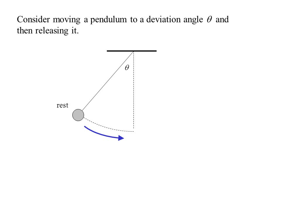 Consider moving a pendulum to a deviation angle  and then releasing it.  rest