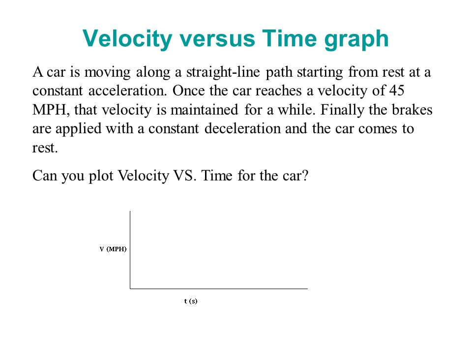 Velocity versus Time graph A car is moving along a straight-line path starting from rest at a constant acceleration.