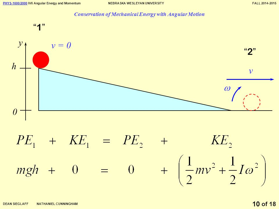 PHYS-1600/2000PHYS-1600/2000 IV6 Angular Energy and MomentumNEBRASKA WESLEYAN UNIVERSITYFALL 2014-2015 DEAN SIEGLAFF NATHANIEL CUNNINGHAM of 18 10 Conservation of Mechanical Energy with Angular Motion y 1 1 2 2 h 0 v = 0 v 