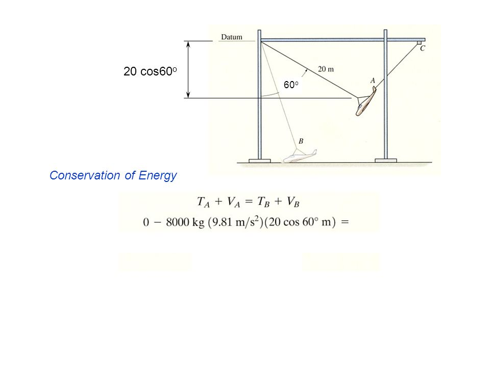 Conservation of Energy 20 cos60 o 60 o