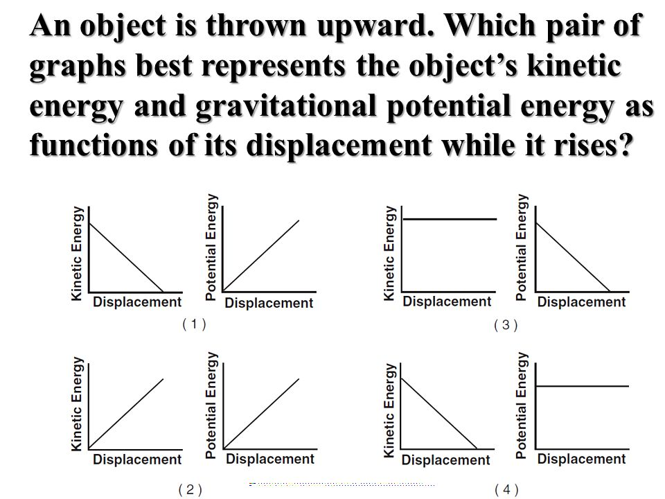 An object is thrown upward. Which pair of graphs best represents the object's kinetic energy and gravitational potential energy as functions of its di