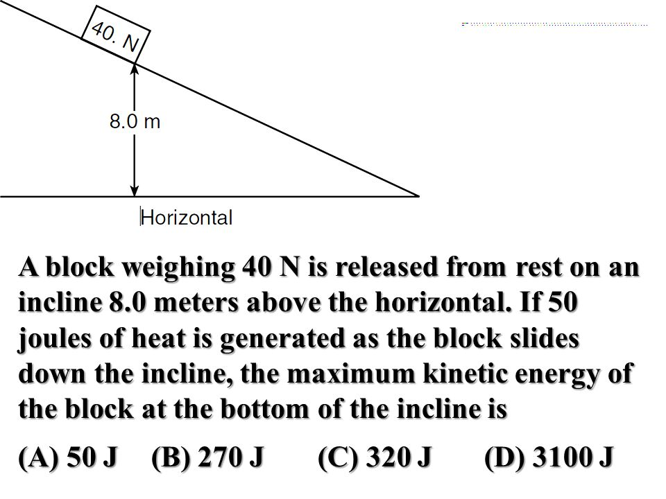 A block weighing 40 N is released from rest on an incline 8.0 meters above the horizontal. If 50 joules of heat is generated as the block slides down